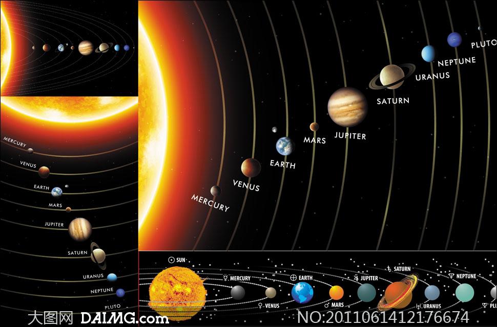 太阳系行星轨道运行图矢量素材