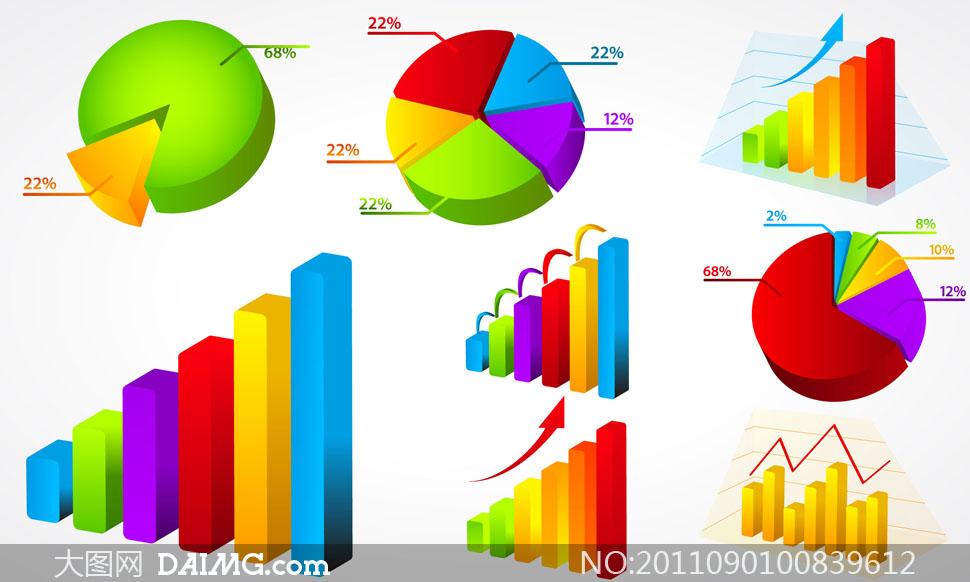 折线统计图数据统计立体图表3d图表五彩斑斓图形扇形